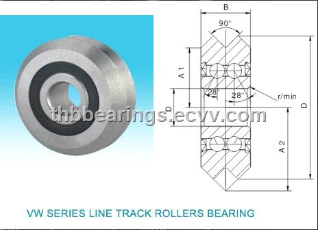 VM1ZZ track rollers for linear guide-THB Bearings