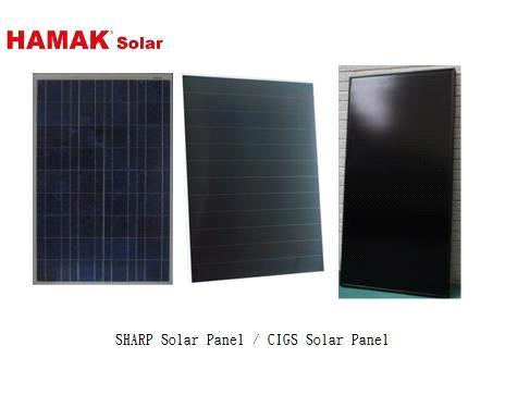 Sharp Solar Panel Cigs Solar Panel Purchasing Souring