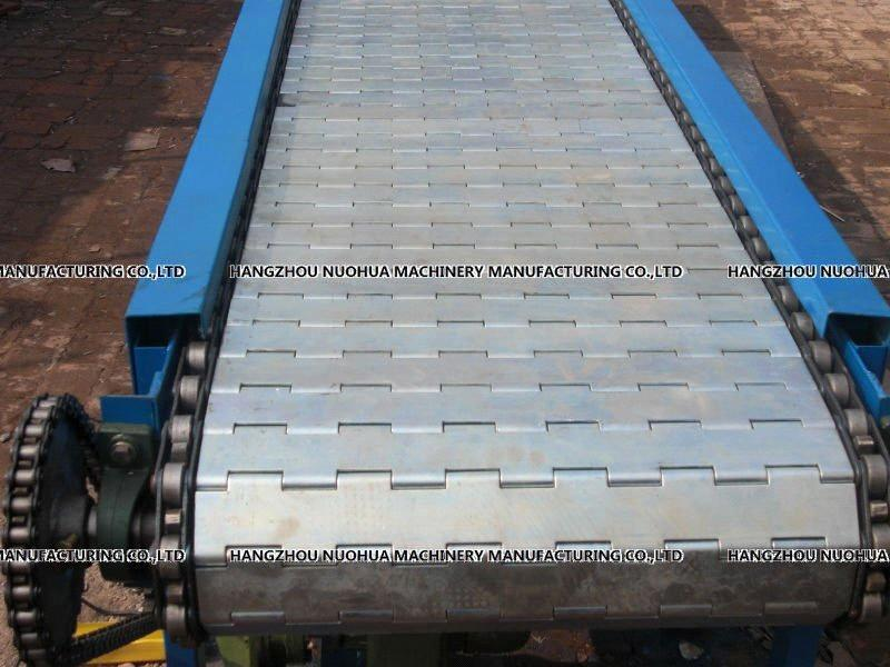 Chain Plate Conveyor Chain Conveyor Purchasing Souring