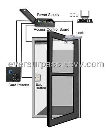 Access Control Panel Double Door TCP / IP purchasing souring agent | ECVV.com purchasing service platform  sc 1 st  ECVV.com & Access Control Panel Double Door TCP / IP purchasing souring agent ...