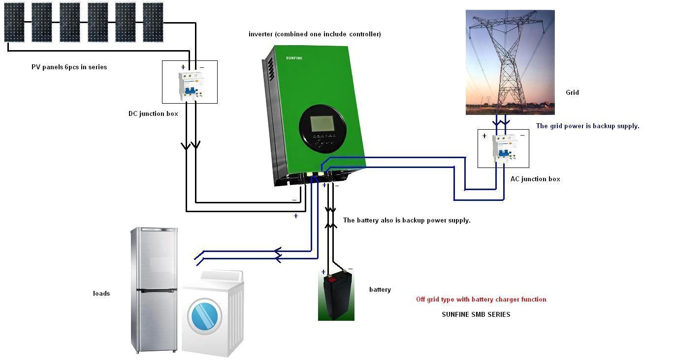 3239475 on off grid solar diagram
