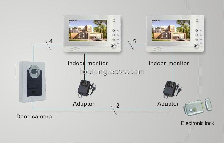 2screens 7inch video door intercom system purchasing souring agent 2screens 7inch video door intercom system cheapraybanclubmaster Image collections