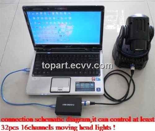 Martin USB DMX512 controller purchasing, souring agent