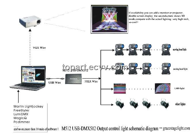 Usb To Dmx Wiring Diagram on dmx control wiring, dmx cable, dmx wiring touch-and-go, dmx connectors diagram, dmx wiring guide, dmx lighting diagram, dmx xlr pinout, dmx switch diagram, programming diagram, dmx rj45 pinout, dmx controller hookup diagram, dmx soldering diagram,