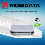 3G HSUPA WIFI Wireless Router with SIM slot