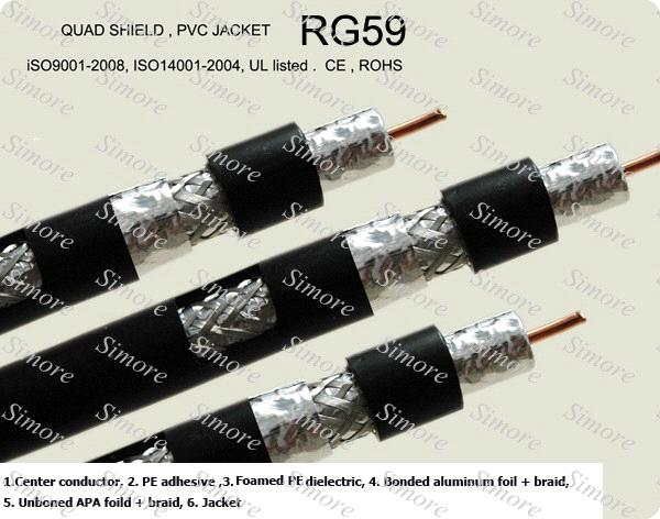 COAXIAL CABLE QUAD-SHIELD , RG6,RG59,RG11,RG7 ,CCS OR CU