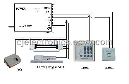China_access_control_system_Switch_Power_Supply20122231041370 access control system switch power supply purchasing, souring agent