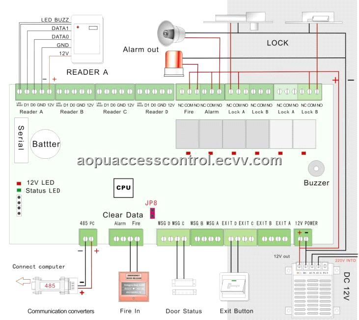 Hid Door Access  U0026 4 Door Access Control Board System  E04