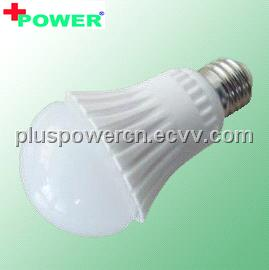 9W Dimmable LED Bulb-1