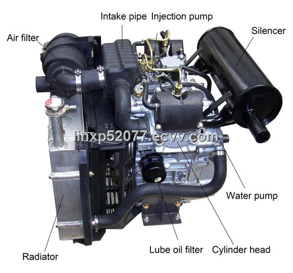 14kw/19hp water cooled V-twin cylinder diesel engine