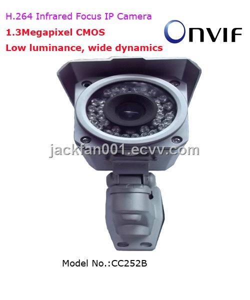 H.264 1.3Megapixel IP Camera with Vari Focal Lens