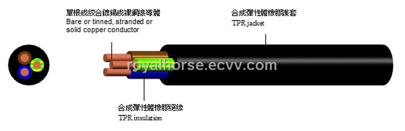 Power Rubber Cable - Heavy Duty Rubber Insulated and Sheathed Flexible Cords