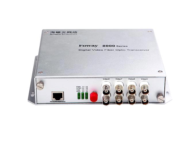 Digital Video optical Converters with 8 channels video