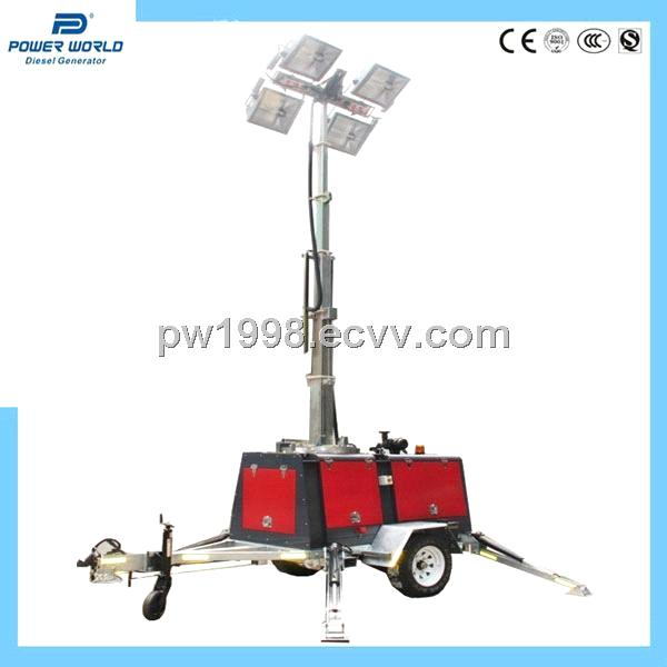 industrial Lighting Tower for supplier