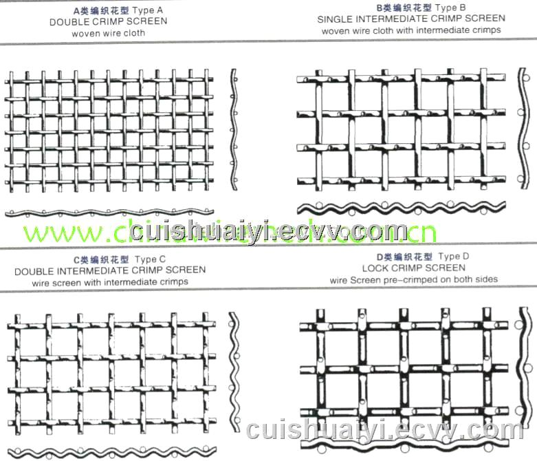 stainless steel crimped wire mesh purchasing, souring agent | ECVV ...