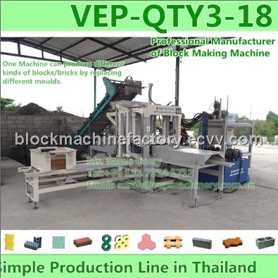 concrete block machine, brick making machine, paver block machine