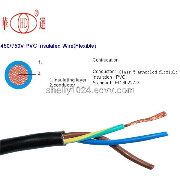 made in china electric wire cable flexible copper wire 3 core 1 5mm2 rh ecvv com
