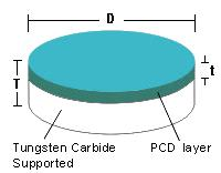PCD cutting tool blanks with tungsten carbide substrate,pcd blanks