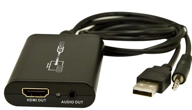 Usb Webcam Turn Into HDmi Camera Display With Tv Screen