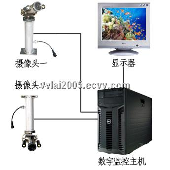 All-weather Underwater CCTV