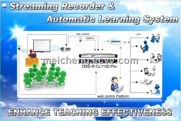 2016 Best Selling Product DSS-R-CL1100 Pro Streaming Recorder & Automatic Learning System