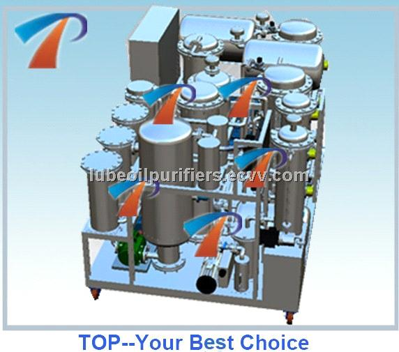 Vacuum distillation used car oil recycling machine meet ISO standard,distillation technology