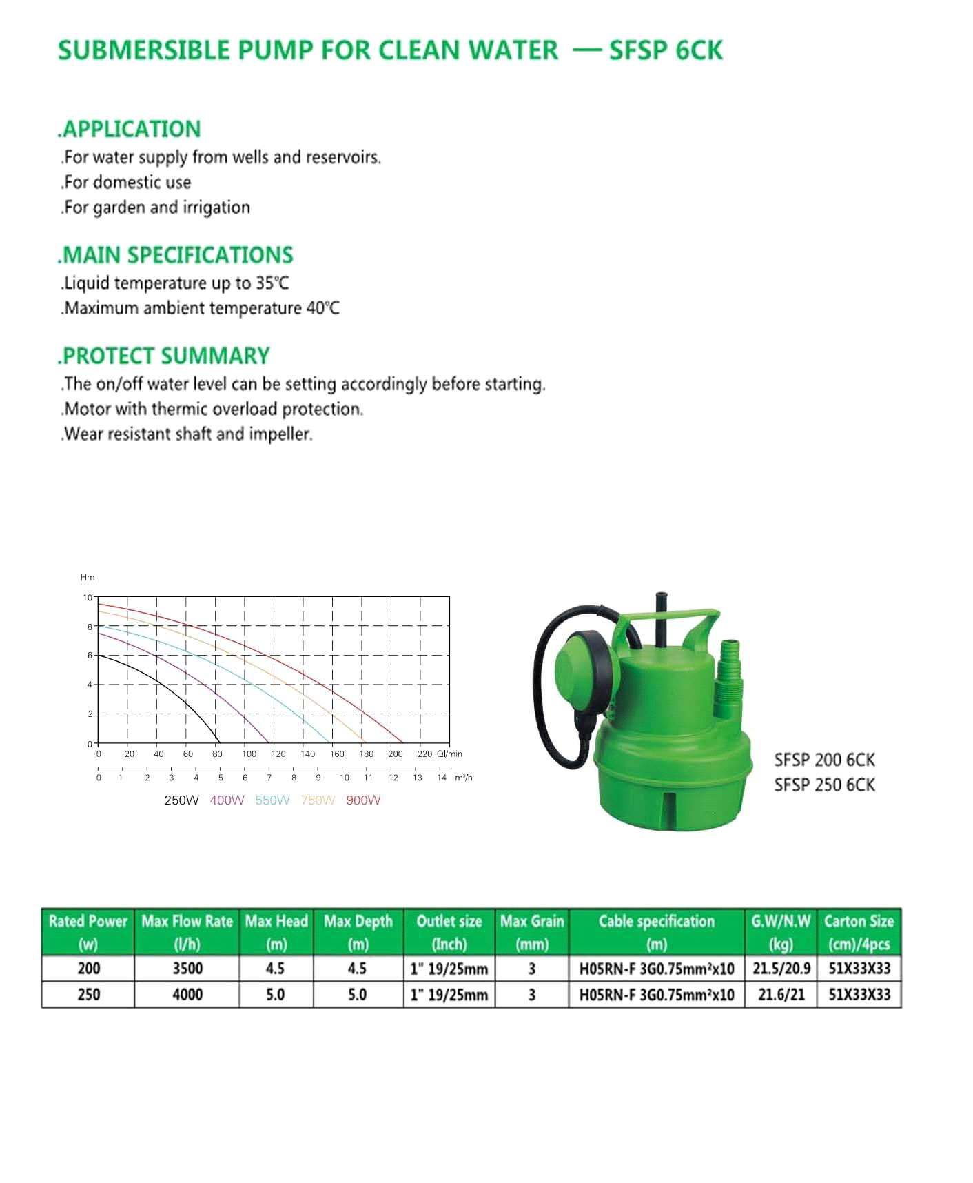 SUBMERSIBLE PUMP FOR CLEAN WATER       SFSP 6CK