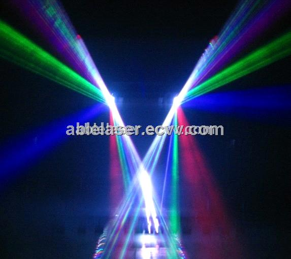 popular best-selling laser display
