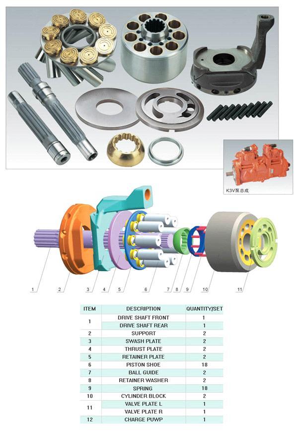Hydraulic pump spare parts for Kawasaki K3V112DT