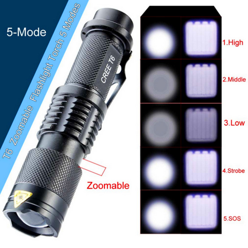 3000 Lumens LED Flashlight  CREE XM-L T6  Flashlight Zoomable Torch light tactical Flashlight 5 modes For 18650 Waterproof
