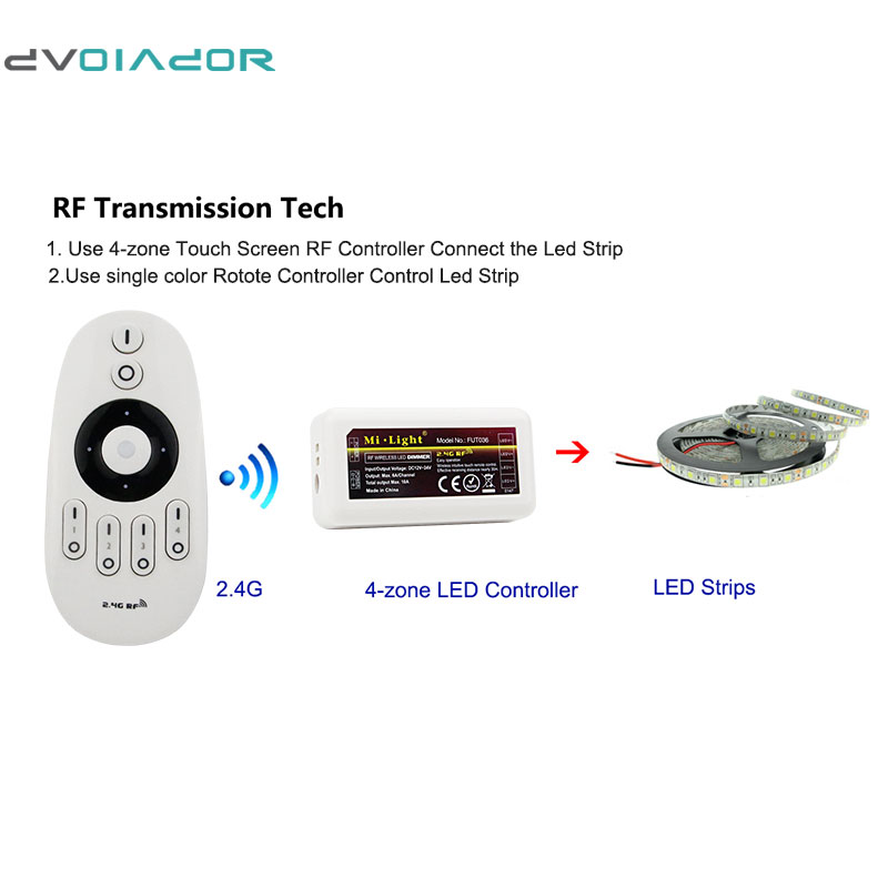 Mi-light WiFi 4x 2.4G DC12V 24V Led controller + 4-Zone RF remote control for 5050 3528 Led Strip Light [DVOLADOR]
