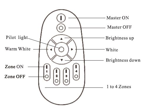 IPROLED 4 Zone group remote control brightness and  CCT from 2800 to 6500k led lamps