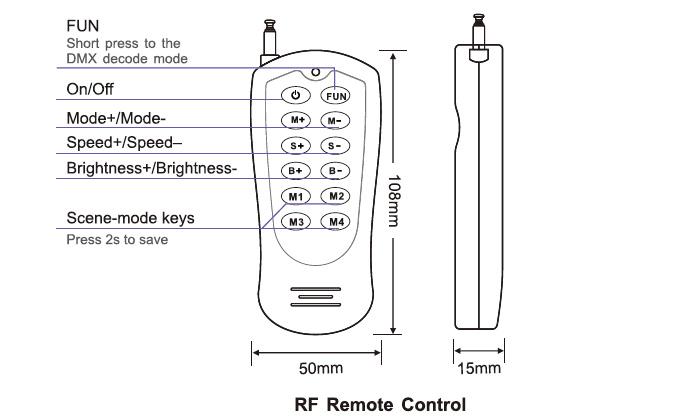 5 years warranty 12/24v dmx512 decoder controller 8A/ch rf wireless