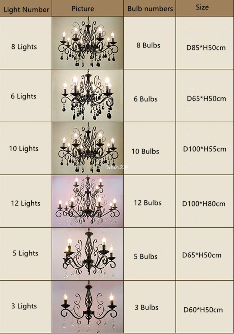 E14 Led bulb Candle Light Lamp European Retro Chandelier Metal Body Glass Crystal Decoration Lighting Fixture