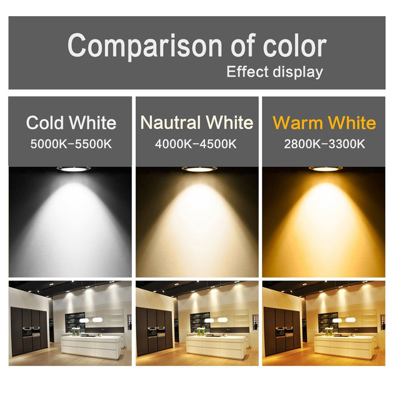 Ceiling Lights & Fans Ceiling Lights 2019 New Style Dimmable Led Downlight Light Cob Ceiling Spot Light 7w 10w 85-265v Ceiling Recessed Lights Indoor Lighting White Black Silver