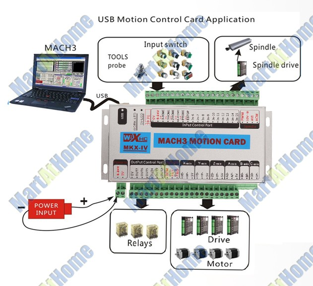 Usb Mach Motion Controller Wiring Diagram on