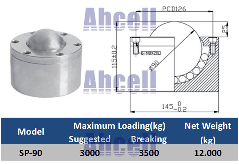 Ahcell 2pcs SP-90 Super Heavy Duty Ball transfer unit SP90 3500kgs load capacity 3 tons ball bearing caster roller wheel
