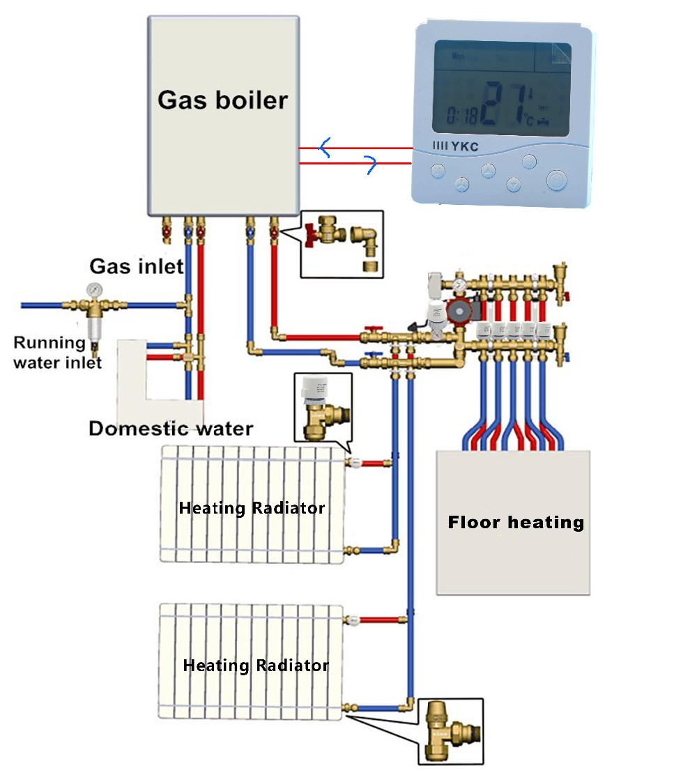 Russian English Language Instruction Manual Digital Heating Boiler Wiring Diagram In Floor Heat Controls For Residential Office Light Industrial Buildings Control Gas Pipes Actuated Valve Electric And Display