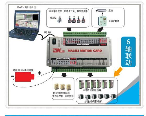 3Axis USB CNC Mach3 Controller Card Interface Breakout Board