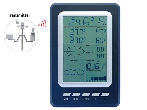 Professional 433mhz Temperature Humidity Rain Pressure Wind Speed Wind Direction Wireless Weather Station Solar Powered WS1030