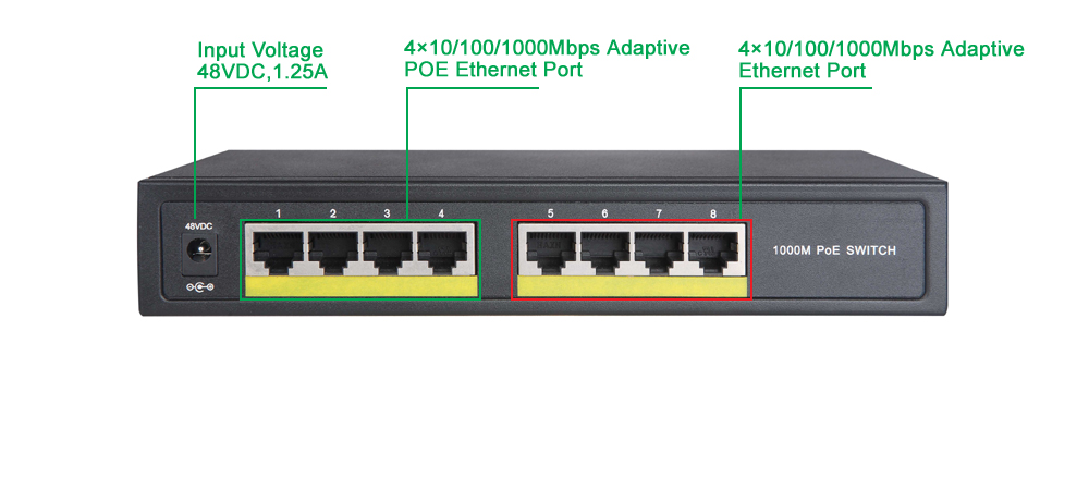 TS8208-4P  4 port full Gigabit POE Switch with 4 PoE port ,8 port 10/100/1000M switch ieee802.3af/at