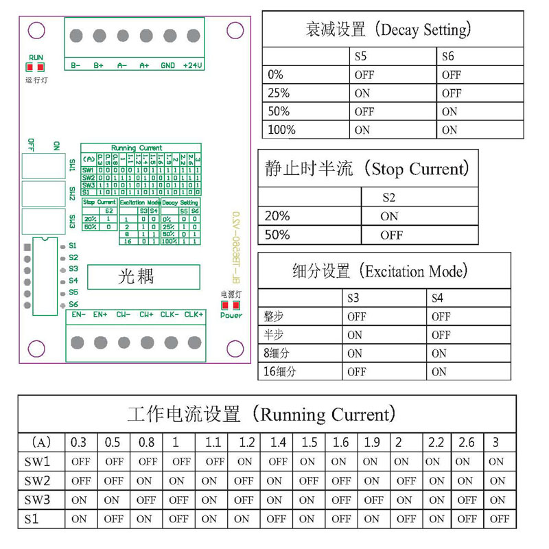 2017 New TB6560 3A Stepper Motor Driver Stepper Motor Driver Board Single-Axis Controller 10-Speed Current  T1 P37