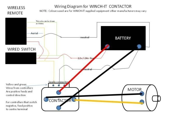 winch solenoid wiring diagram switch circuit  starter