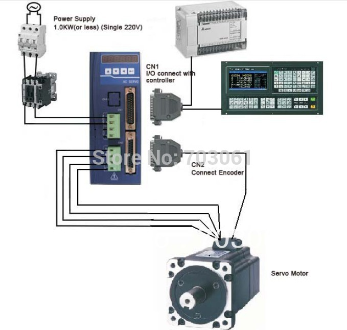 New design AC220V, 3000rpm, 200w servo motor and servo motor drive