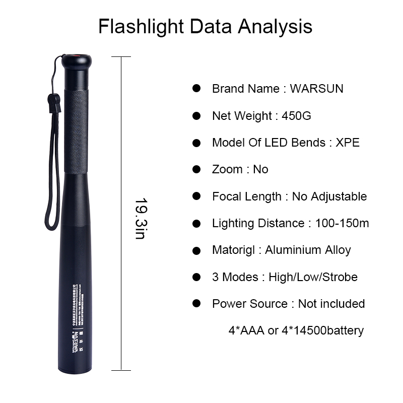 Led Lighting Dedicated Portable Zoom Flash Light Cree Xml T6 L2 Led Flashlight Waterproof Lamp Torch Lanterna 18650 Rechargeable Battery Or Aaa Zaklamp
