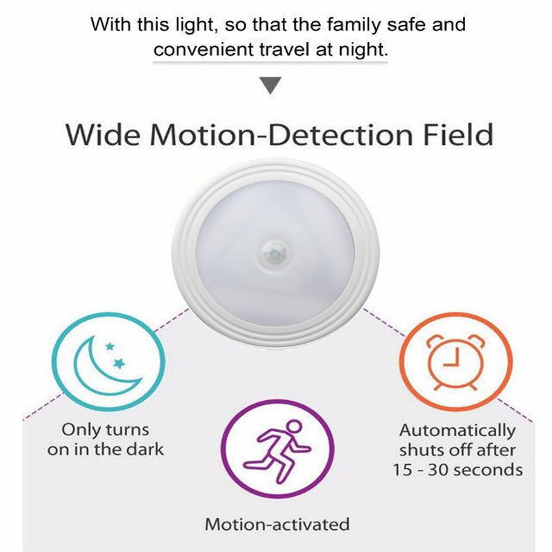 Infrared IR Motion Sensor Activated night lights body induction Auto On/Off wardrobe stairs nigh lamp motion activated wall lamp