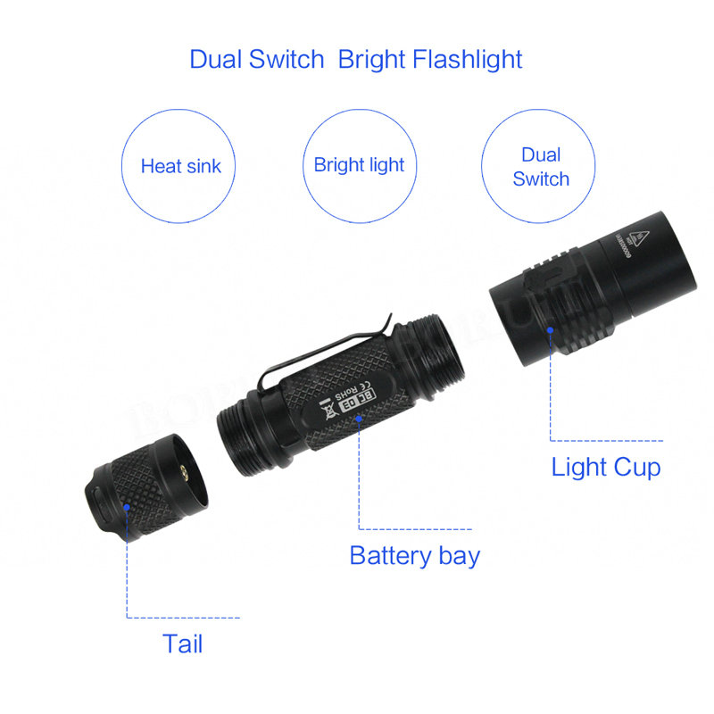 BORUIT Powerful 5 Mode L2 LED Flashlight Usb Charger 18650 Battery Lanterna Militar Lamp Waterpoof Camping Fishing Hunting Torch