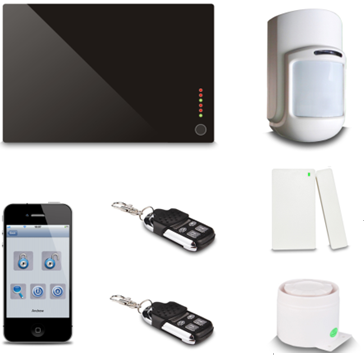 GSM Home Burglar Wireless Alarm System