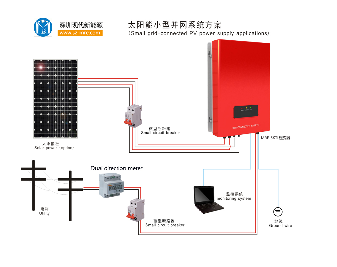 Solar On Grid Inverter 5000w Purchasing Souring Agent Diagram Of The Puresinewave Within An Pv Offgrid System
