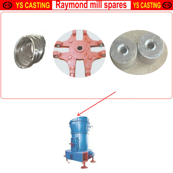 Raymond mill wear spares made in China